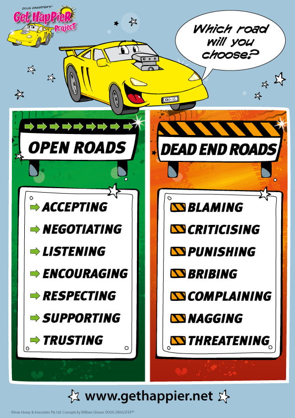 Open and Dead End Road Poster